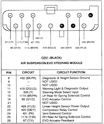 mercedes s class air suspension problems lincoln town car questions 97 lincoln town car air suspension