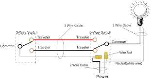 electrical projects for house wiring how to wire a 3 way switch or
