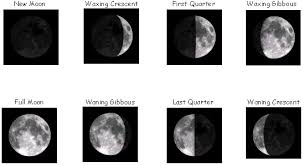 lunar phases and the goddess hudson valley geologist