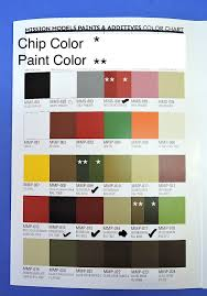 review acrylic paint ipms usa reviews