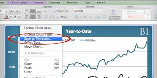 Excel Graph Template Custom Chart Templates In Excel Business Insider