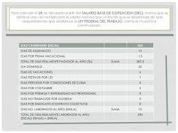 cmo calcular el salario diario integrado con sueldo salario y sueldo ley de infonavit y ley