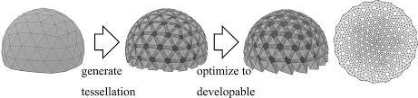 Origami Tessalation - designing freeform origami tessellations by generalizing resch s