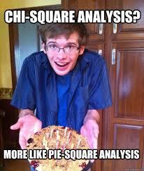 Pie Meme - chi square analysis more like pie square analysis psychology