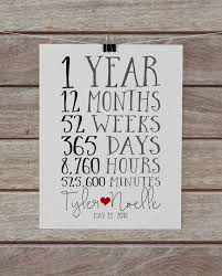 1 year anniversary gift ideas anniversary together 1 year anniversary gift for boyfriend