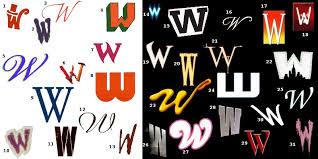 imp awards alphabet game the letter w