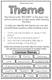 Themes For My Story | reading mini anchor charts interactive reading journals theme