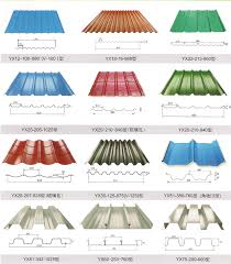 Types Of Sheets Gi Profile Sheet Manufacturers Importer U0026 Exporter Of All Type