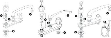 replacement parts for kitchen faucets faucet replacement parts rnsc co