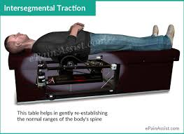 Intersegmental Traction Or Roller Table Benefits Relaxing Reducing