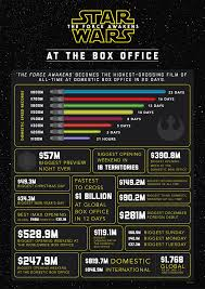 star wars office star wars the force awakens