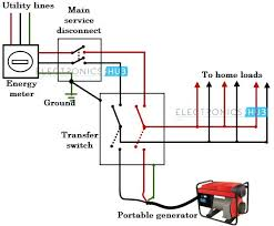 generac generator transfer switch wiring diagram the best wiring