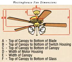how to measure a ceiling fan how to measure ceiling fan theteenline org