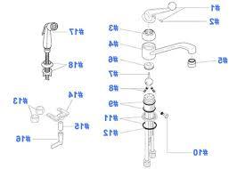 peerless kitchen faucet repair parts moen shower replacement parts moen moen faucets parts diagrams