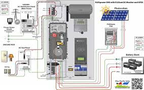 100 solar panel installation diagram hdtv wiring diagram