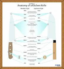 japanese kitchen knives australia japanese chef knife set ebay japanese kitchen knives japanese