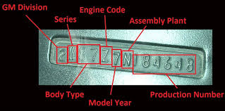 hitman u0027s pontiac trans am site vin and cowl tag decoding