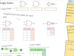 data representation aqa computer science gcse theory by cnewport