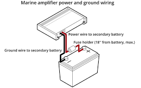 Ground Wire Size Table by How Do I Run Power And Ground On A Boat