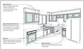 Kitchen Cabinet Doors Canada Kitchen Cabinets Sizes Standard Image For Kitchen Cabinet