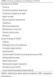 Sample Speech Pathologist Resume by 100 Slp Resume Examples 210 X 134 Cv Template Basic Resume