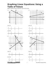 collection of solutions graphing linear equations worksheets with