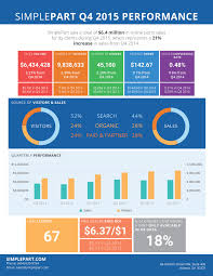 lexus financial report 2014 about simplepart