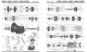 jeep 42re transmission diagram jeep grand cherokee shift solenoid