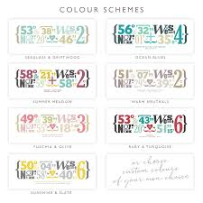 Find Map Coordinates Personalised Coordinates Print By The Drifting Bear Co
