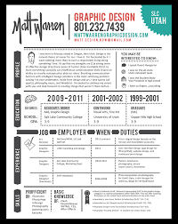 Elegant Resume Sample by Graphic Designer Resume Berathen Com