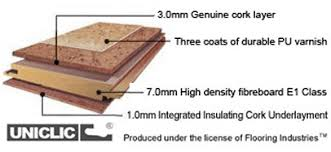 forna cork flooring floating flooring for kitchen basement flooring