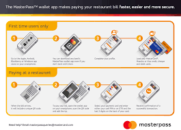 Where Can I Use Home Design Credit Card Masterpass Digital Wallet Masterpass By Mastercard