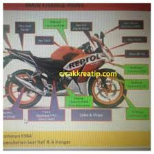 honda cbr 150r full details 2016 honda cbr150r facelift details leaked motorbeam indian