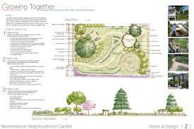 Home Designer Pro Landscape by Landscape Design Pricing Arafen