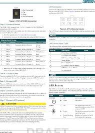 434rg indoor gpon hgu user manual adtran