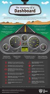 What Does Check Gages Light Mean Best 25 Learning To Drive Ideas On Pinterest Learning To Drive