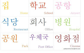 places in korean flash card 1 sydneytoseoul