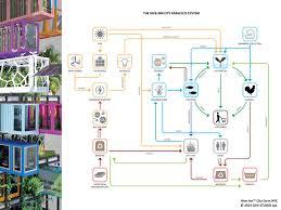Farm Floor Plans Hive Farm Proposes Plug And Play Vertical Farming Intercon