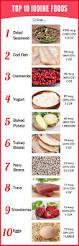 61 best healthy living images on pinterest thyroid diet thyroid