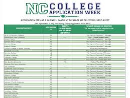 north carolina colleges and universities waive application fees