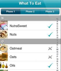 south beach diet iphone apps finder