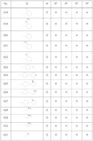 WO A1 Verwendung substituierter benzodiazepinone und
