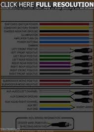 symbols handsome audio wire color diagram for avalon system
