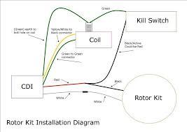 stator wiring diagram husaberg wiring diagram u2022 wiring diagrams