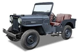 military jeep png willys body styles jeep pickup truck station wagon phaeton coupe