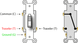 single pole thermostat wiring diagram efcaviation com