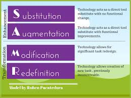 sample of significance of study in research paper 8 examples of transforming lessons through the samr cycle