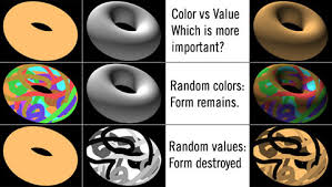 color vs value compare for artists drawing and digital painting