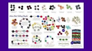 rosary supplies rosary parts supplies catalog 2015