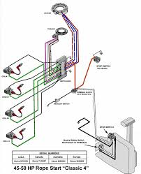wiring diagram 2006 mercury mariner u2013 readingrat net